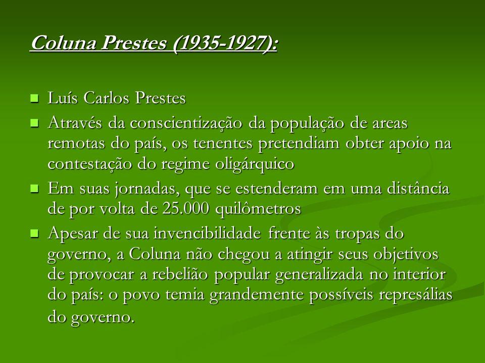 Coluna Prestes (1935-1927): Luís Carlos Prestes Luís Carlos Prestes Através da conscientização da população de areas remotas do país, os tenentes pret