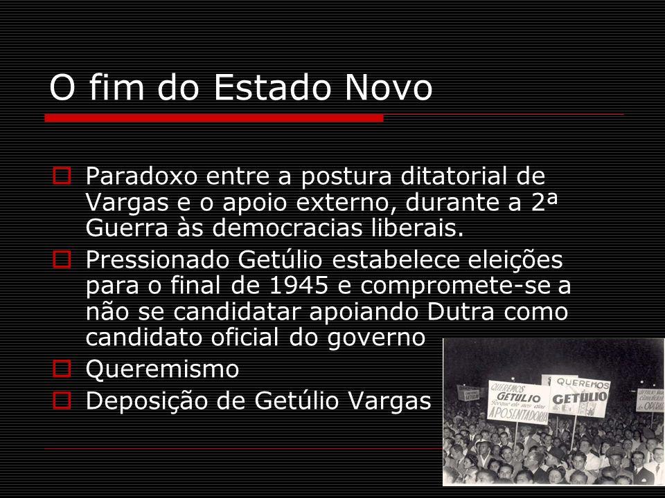 O fim do Estado Novo Paradoxo entre a postura ditatorial de Vargas e o apoio externo, durante a 2ª Guerra às democracias liberais. Pressionado Getúlio