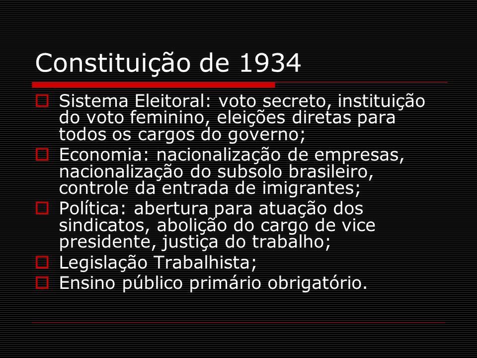 Constituição de 1934 Sistema Eleitoral: voto secreto, instituição do voto feminino, eleições diretas para todos os cargos do governo; Economia: nacion
