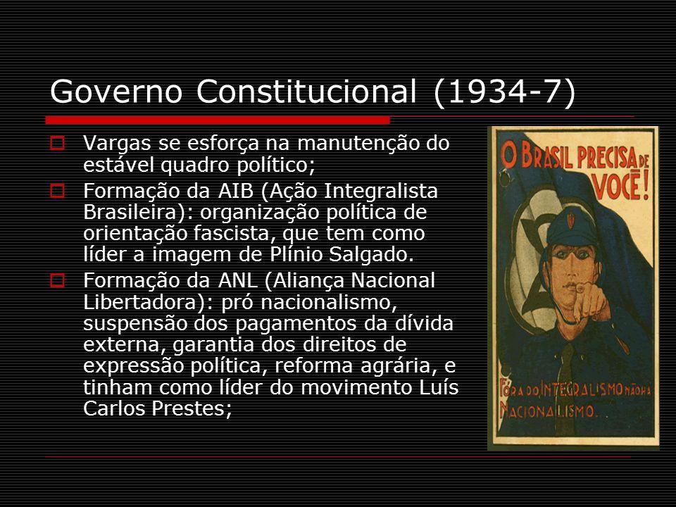 Governo Constitucional (1934-7) Vargas se esforça na manutenção do estável quadro político; Formação da AIB (Ação Integralista Brasileira): organizaçã
