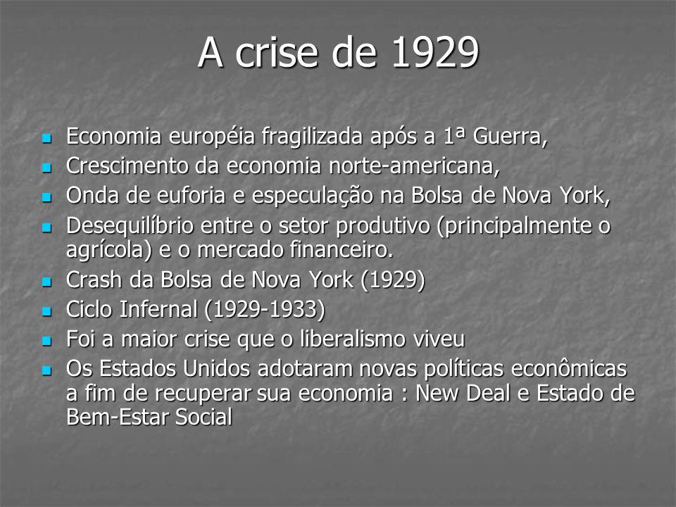 A crise de 1929 Economia européia fragilizada após a 1ª Guerra, Economia européia fragilizada após a 1ª Guerra, Crescimento da economia norte-american