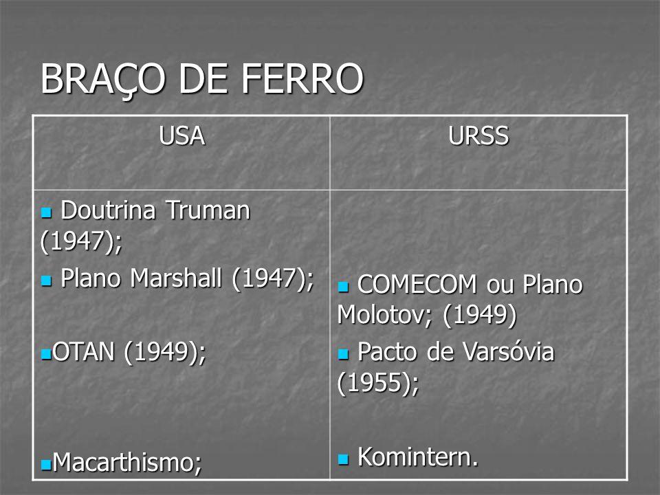 BRAÇO DE FERRO USAURSS Doutrina Truman (1947); Doutrina Truman (1947); Plano Marshall (1947); Plano Marshall (1947); OTAN (1949); OTAN (1949); Macarth