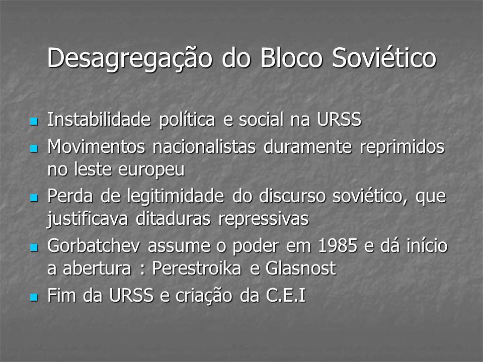 Desagregação do Bloco Soviético Instabilidade política e social na URSS Instabilidade política e social na URSS Movimentos nacionalistas duramente rep