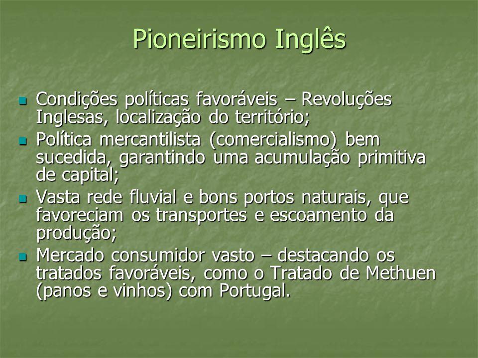 Pioneirismo Inglês Condições políticas favoráveis – Revoluções Inglesas, localização do território; Condições políticas favoráveis – Revoluções Ingles