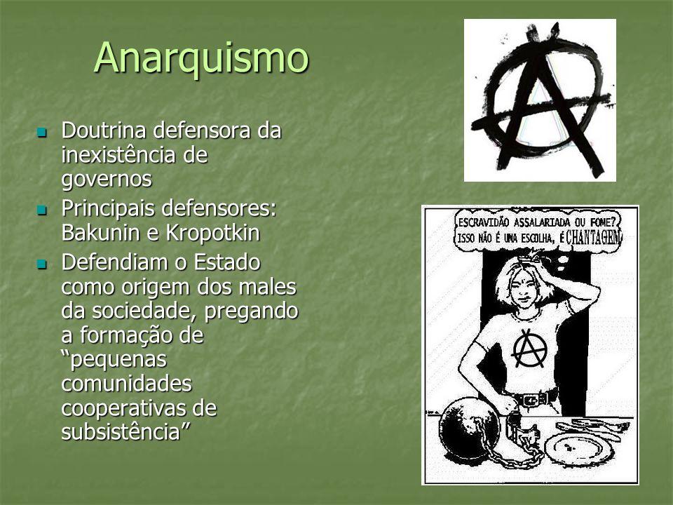Anarquismo Doutrina defensora da inexistência de governos Doutrina defensora da inexistência de governos Principais defensores: Bakunin e Kropotkin Pr