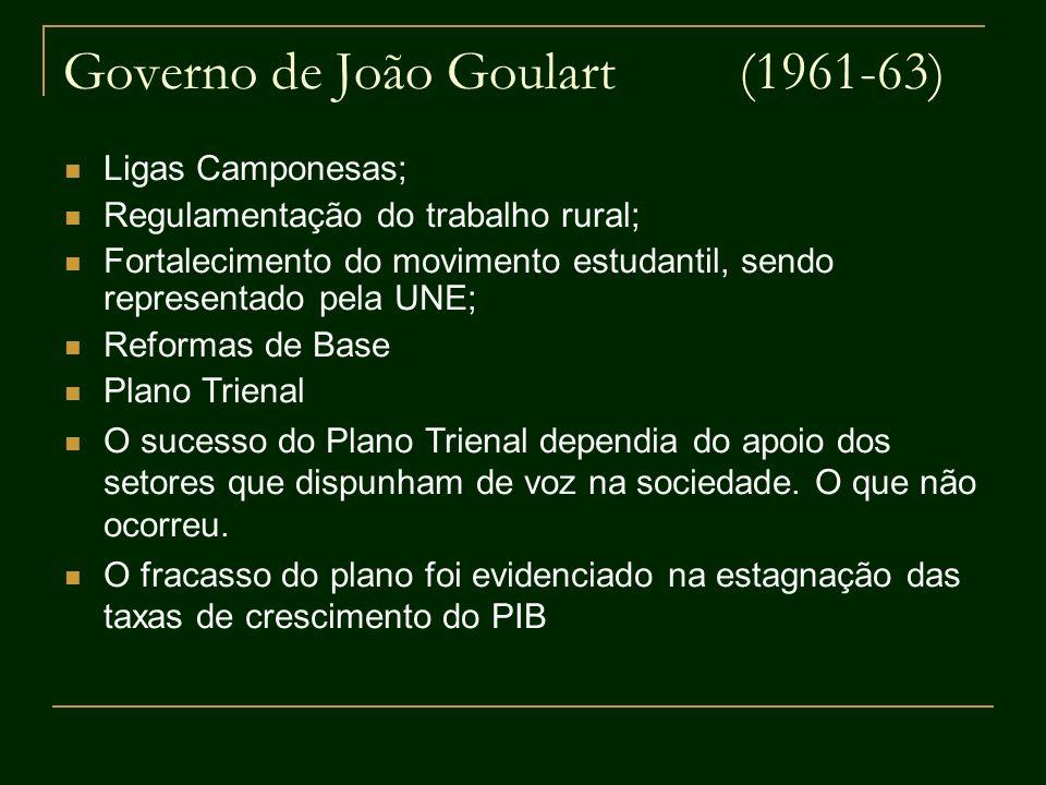 Governo de João Goulart (1961-63) Ligas Camponesas; Regulamentação do trabalho rural; Fortalecimento do movimento estudantil, sendo representado pela