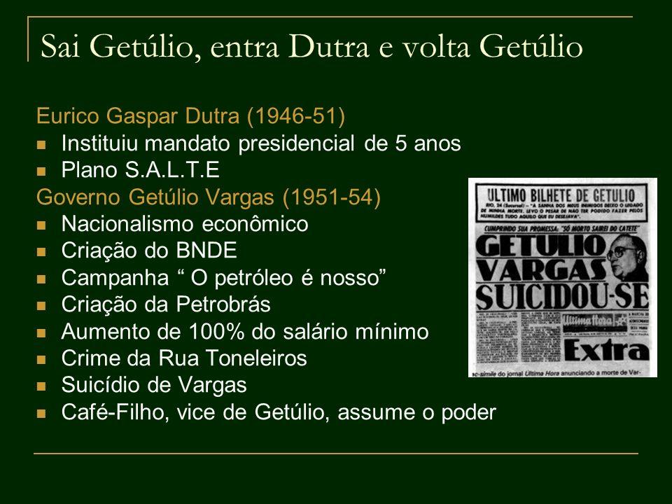 Sai Getúlio, entra Dutra e volta Getúlio Eurico Gaspar Dutra (1946-51) Instituiu mandato presidencial de 5 anos Plano S.A.L.T.E Governo Getúlio Vargas