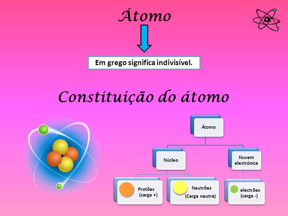Átomo Em grego significa indivisível. Constituição do átomo ÁtomoNúcleo Protões (carga +) Neutrões (Carga neutra) Nuvem electrónica electrões (carga -