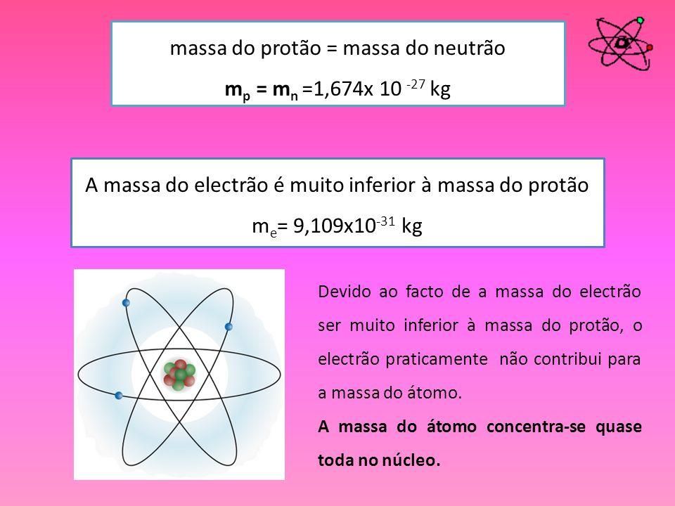 massa do protão = massa do neutrão m p = m n =1,674x 10 -27 kg A massa do electrão é muito inferior à massa do protão m e = 9,109x10 -31 kg Devido ao
