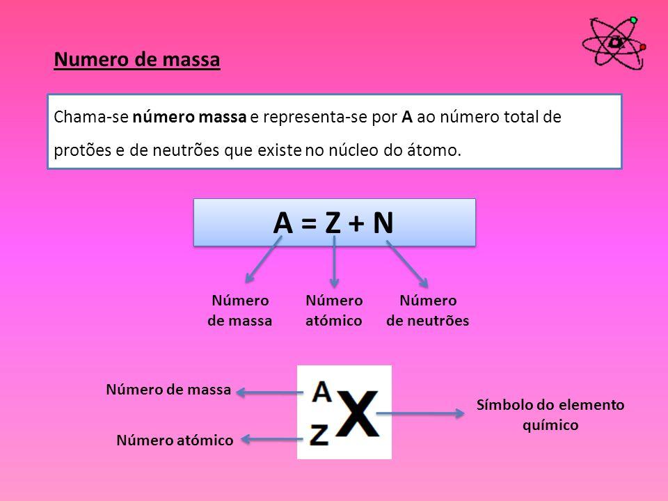 Numero de massa Chama-se número massa e representa-se por A ao número total de protões e de neutrões que existe no núcleo do átomo. A = Z + N Número d