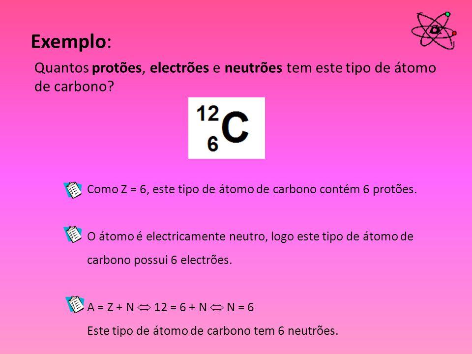 Exemplo: Quantos protões, electrões e neutrões tem este tipo de átomo de carbono? Como Z = 6, este tipo de átomo de carbono contém 6 protões. O átomo