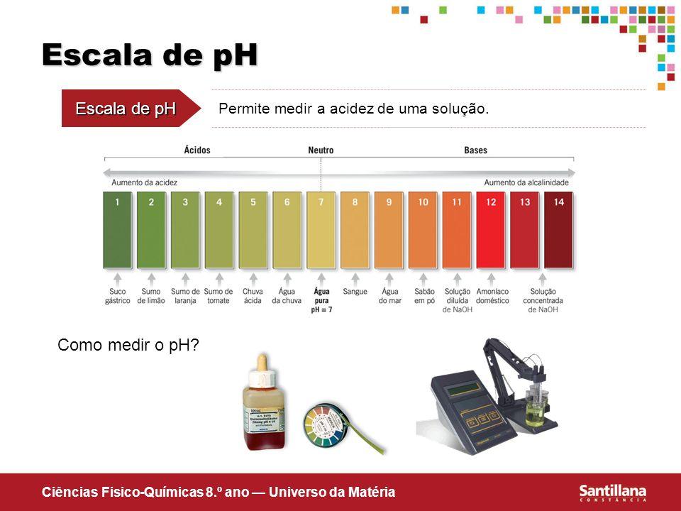 Ciências Fisico-Químicas 8.º ano Universo da Matéria Escala de pH Permite medir a acidez de uma solução. Como medir o pH?