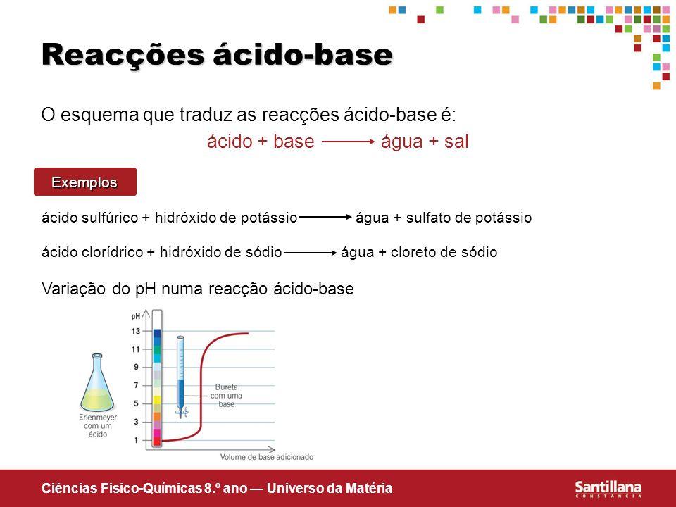 Ciências Fisico-Químicas 8.º ano Universo da Matéria Reacções ácido-base O esquema que traduz as reacções ácido-base é: ácido + base água + sal Exempl