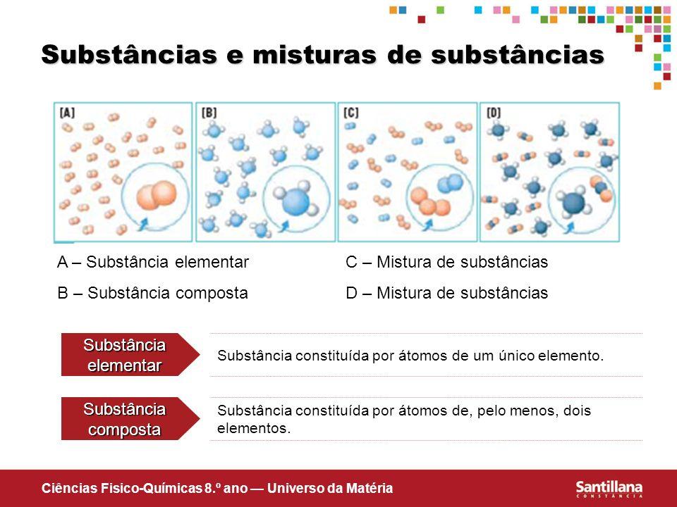 Ciências Fisico-Químicas 8.º ano Universo da Matéria Substâncias e misturas de substâncias A – Substância elementar B – Substância composta C – Mistur