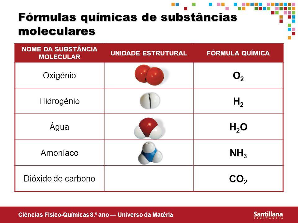 Ciências Fisico-Químicas 8.º ano Universo da Matéria Fórmulas químicas de substâncias moleculares NOME DA SUBSTÂNCIA MOLECULAR UNIDADE ESTRUTURALFÓRMU