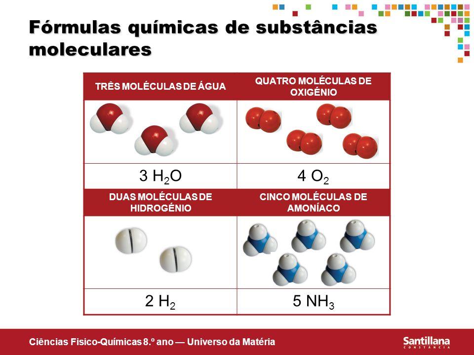 Ciências Fisico-Químicas 8.º ano Universo da Matéria Fórmulas químicas de substâncias moleculares TRÊS MOLÉCULAS DE ÁGUA QUATRO MOLÉCULAS DE OXIGÉNIO