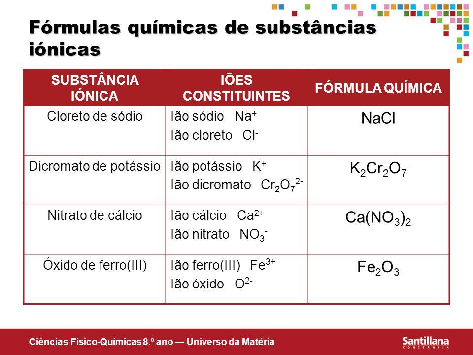 Ciências Fisico-Químicas 8.º ano Universo da Matéria Fórmulas químicas de substâncias iónicas SUBSTÂNCIA IÓNICA IÕES CONSTITUINTES FÓRMULA QUÍMICA Clo