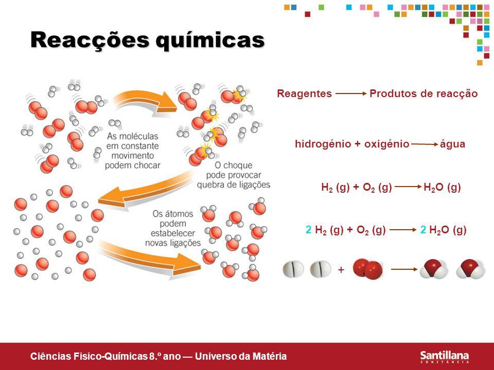 Ciências Fisico-Químicas 8.º ano Universo da Matéria Reacções químicas Reagentes Produtos de reacção hidrogénio + oxigénio água H 2 (g) + O 2 (g) H 2