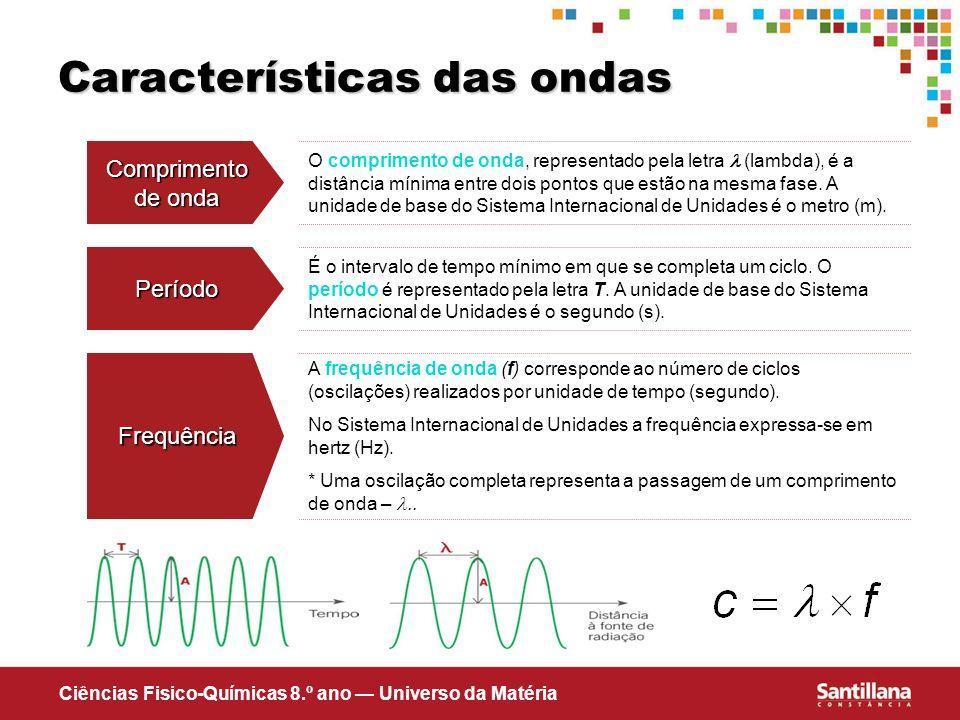 Ciências Fisico-Químicas 8.º ano Universo da Matéria Características das ondas Comprimento de onda O comprimento de onda, representado pela letra (lam