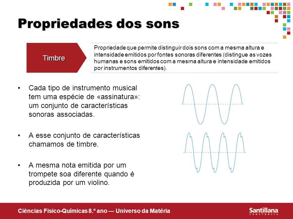 Ciências Fisico-Químicas 8.º ano Universo da Matéria Propriedades dos sons Cada tipo de instrumento musical tem uma espécie de «assinatura»: um conjun
