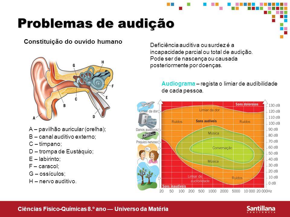 Ciências Fisico-Químicas 8.º ano Universo da Matéria Problemas de audição Constituição do ouvido humano Deficiência auditiva ou surdez é a incapacidad