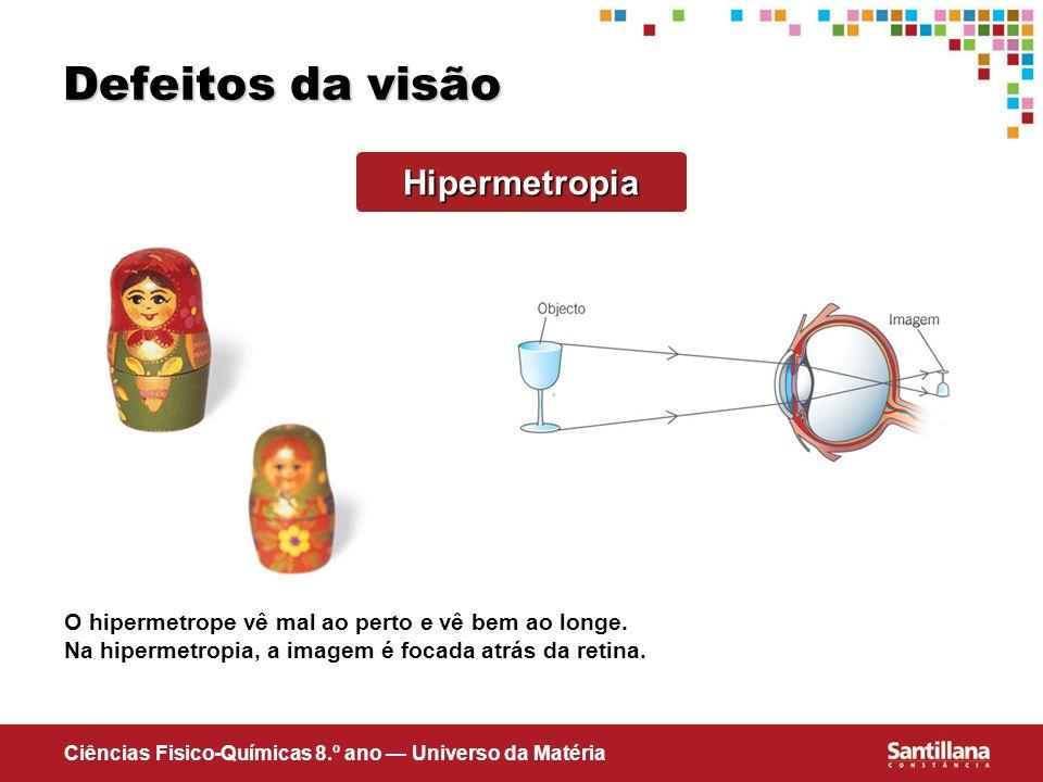 Ciências Fisico-Químicas 8.º ano Universo da Matéria Defeitos da visão Hipermetropia O hipermetrope vê mal ao perto e vê bem ao longe. Na hipermetropi