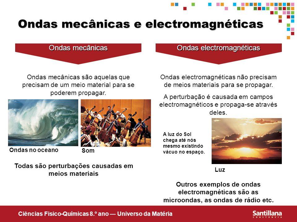 Ciências Fisico-Químicas 8.º ano Universo da Matéria Ondas mecânicas e electromagnéticas Ondas mecânicas Ondas electromagnéticas Ondas mecânicas são a