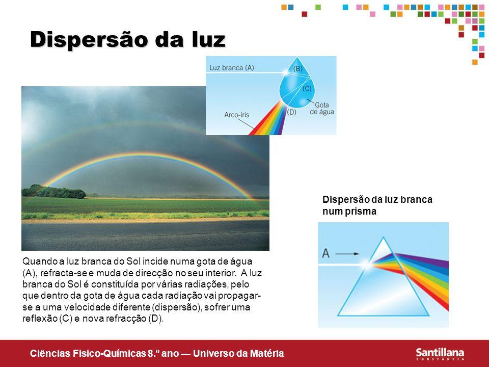 Ciências Fisico-Químicas 8.º ano Universo da Matéria Dispersão da luz Dispersão da luz branca num prisma Quando a luz branca do Sol incide numa gota d