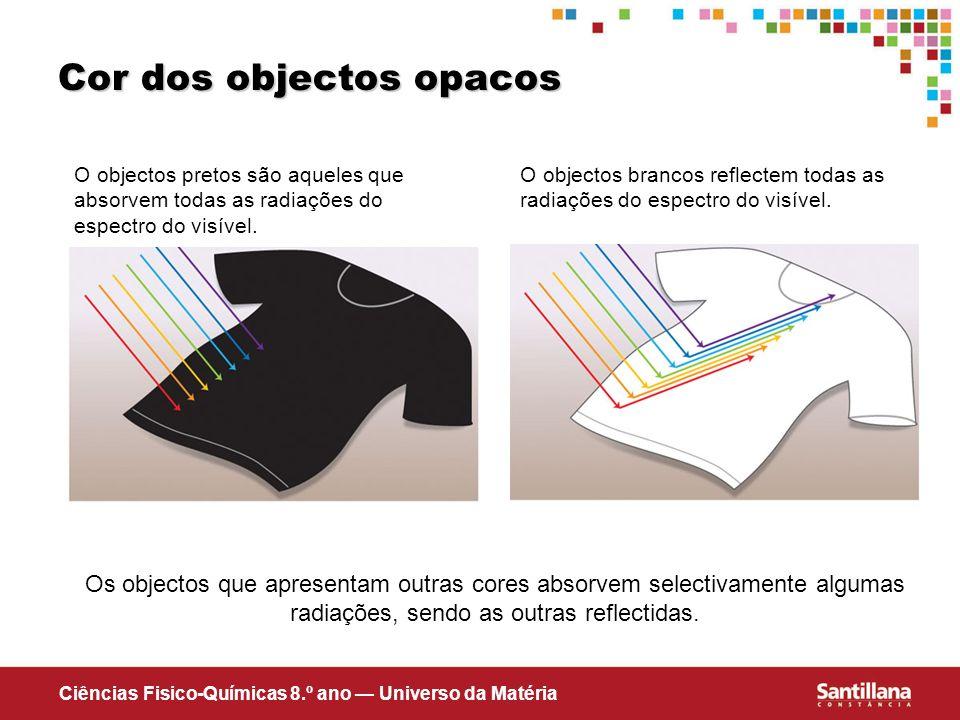 Ciências Fisico-Químicas 8.º ano Universo da Matéria Cor dos objectos opacos O objectos pretos são aqueles que absorvem todas as radiações do espectro