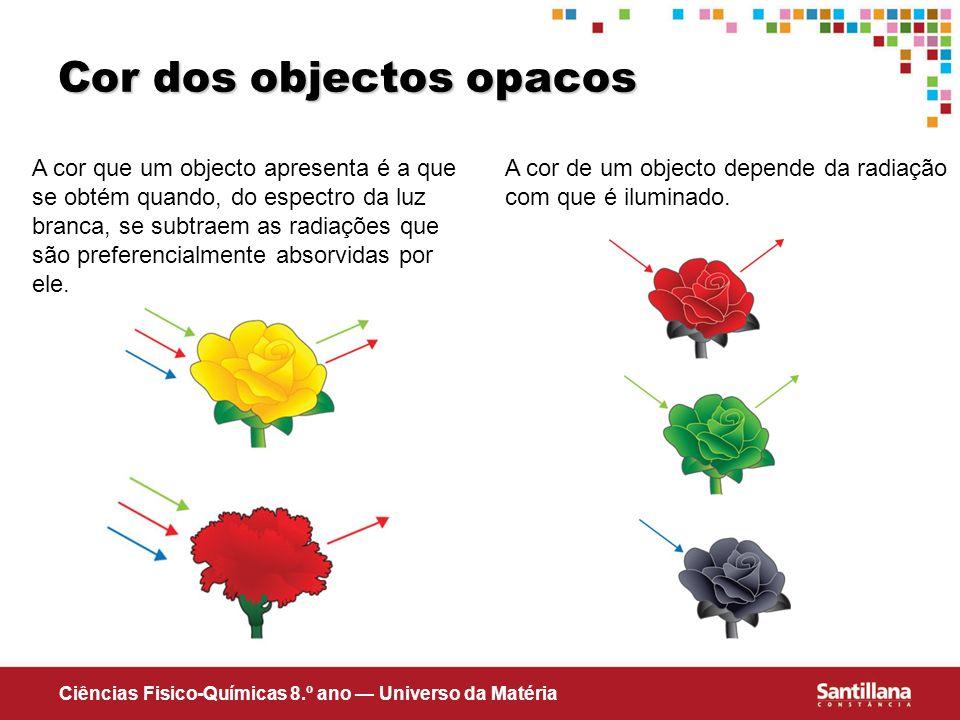 Ciências Fisico-Químicas 8.º ano Universo da Matéria Cor dos objectos opacos A cor que um objecto apresenta é a que se obtém quando, do espectro da lu
