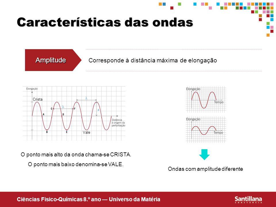 Ciências Fisico-Químicas 8.º ano Universo da Matéria Características das ondas Amplitude Corresponde à distância máxima de elongação Ondas com amplitu