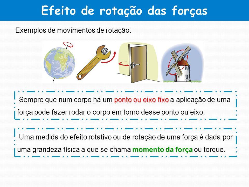 Efeito de rotação das forças Exemplos de movimentos de rotação: ponto ou eixo fixo Sempre que num corpo há um ponto ou eixo fixo a aplicação de uma fo