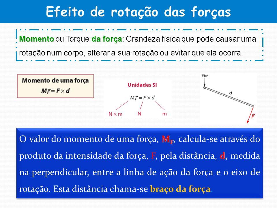 Efeito de rotação das forças Momentoda força Momento ou Torque da força: Grandeza física que pode causar uma rotação num corpo, alterar a sua rotação