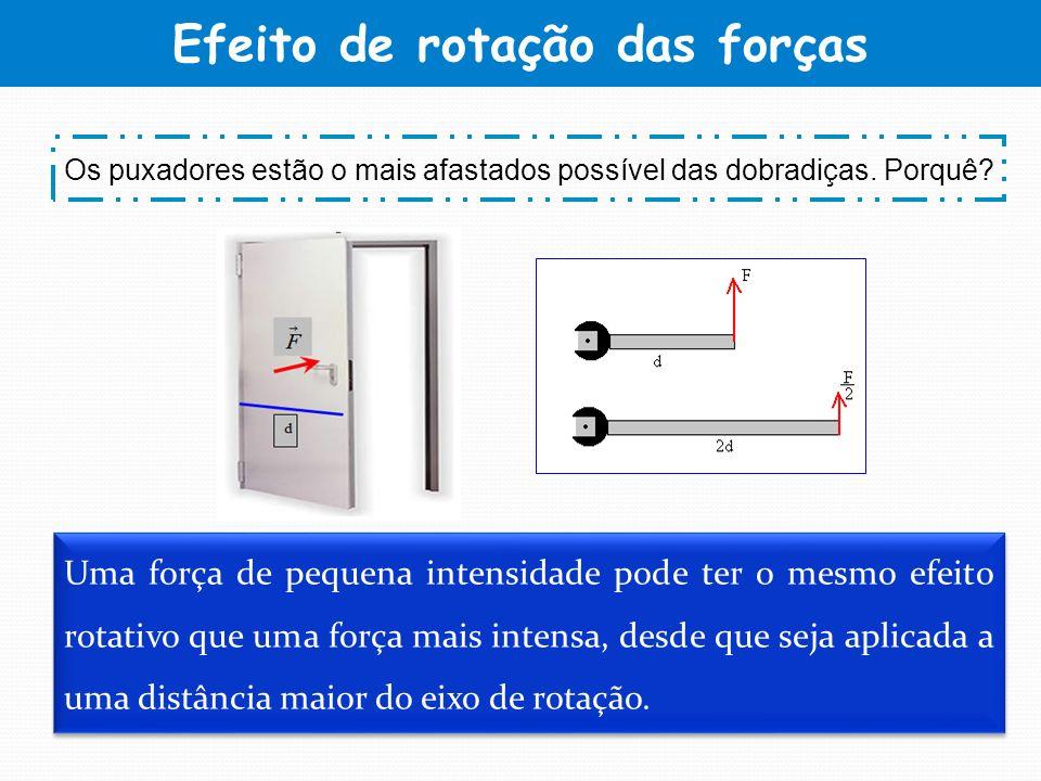 Efeito de rotação das forças Uma força de pequena intensidade pode ter o mesmo efeito rotativo que uma força mais intensa, desde que seja aplicada a u