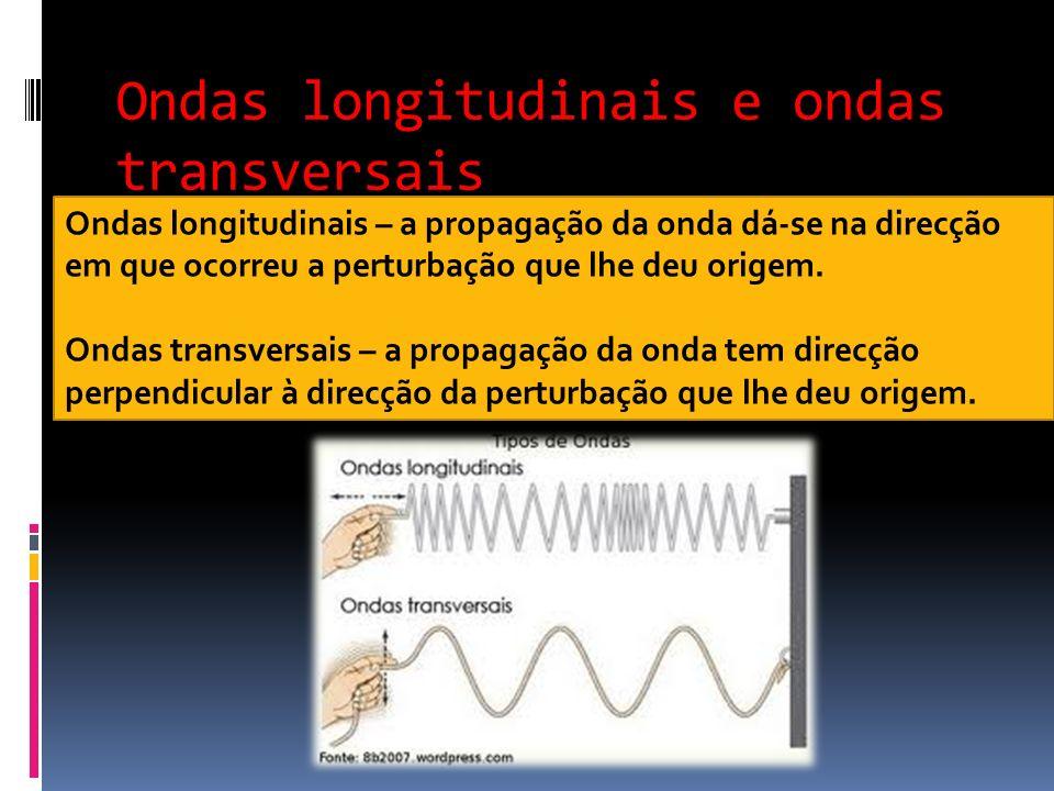 Ondas longitudinais e ondas transversais Ondas longitudinais – a propagação da onda dá-se na direcção em que ocorreu a perturbação que lhe deu origem.