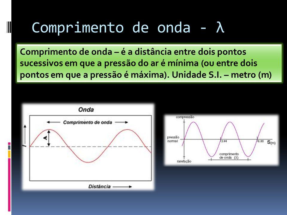 Comprimento de onda - λ Comprimento de onda – é a distância entre dois pontos sucessivos em que a pressão do ar é mínima (ou entre dois pontos em que