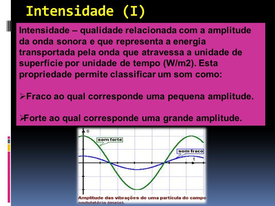 Intensidade (I) Intensidade – qualidade relacionada com a amplitude da onda sonora e que representa a energia transportada pela onda que atravessa a u