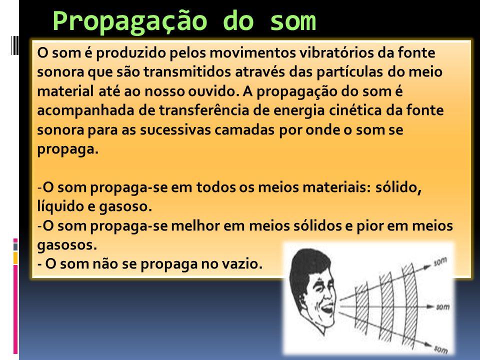 Propagação do som O som é produzido pelos movimentos vibratórios da fonte sonora que são transmitidos através das partículas do meio material até ao n