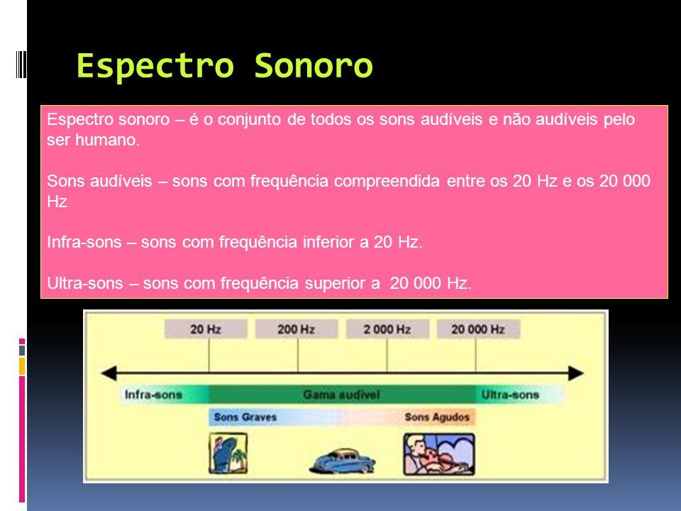 Espectro Sonoro Espectro sonoro – é o conjunto de todos os sons audíveis e não audíveis pelo ser humano. Sons audíveis – sons com frequência compreend
