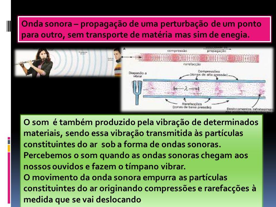 Fontes sonoras Existem três tipos de ondas sonoras: Fontes que usam membranas ou placas vibrantes.