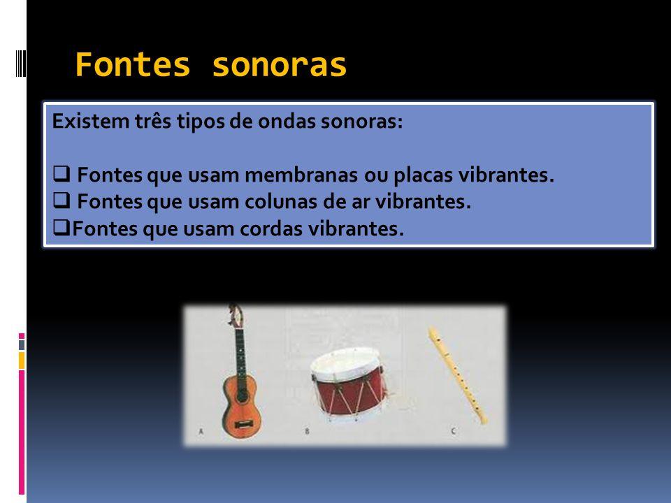Fontes sonoras Existem três tipos de ondas sonoras: Fontes que usam membranas ou placas vibrantes. Fontes que usam colunas de ar vibrantes. Fontes que