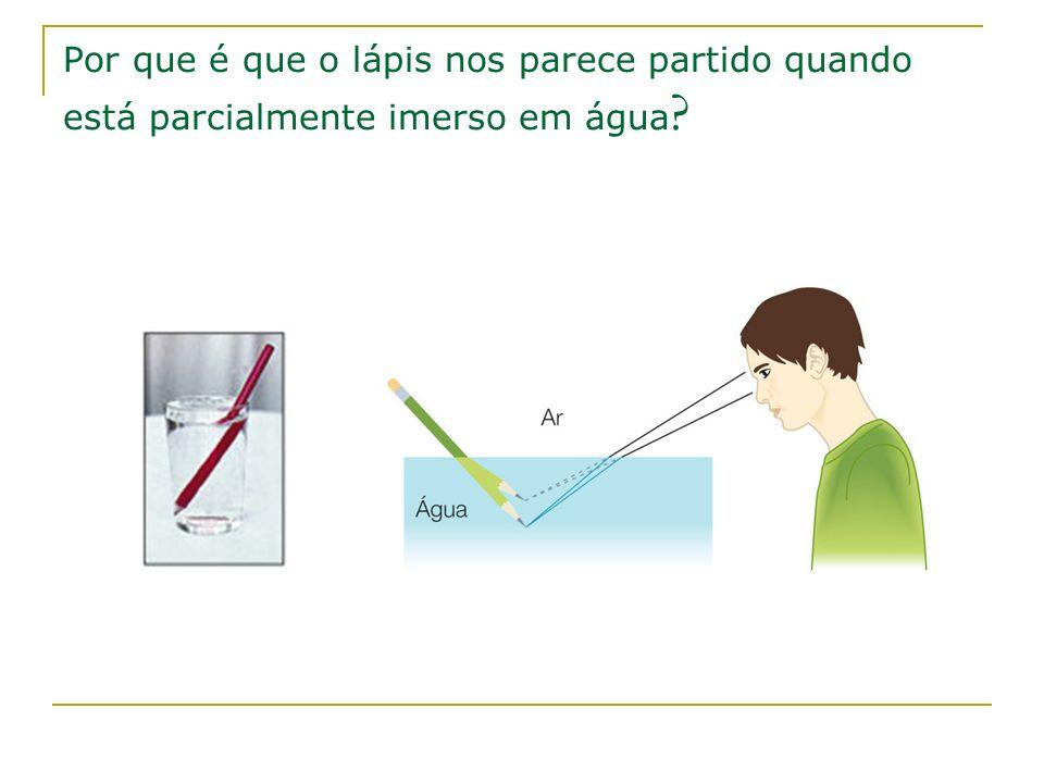 Por que é que o lápis nos parece partido quando está parcialmente imerso em água ?