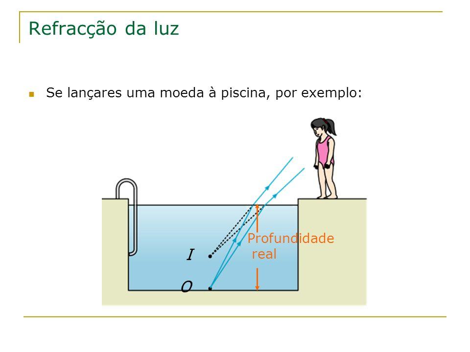 Refracção da luz Se lançares uma moeda à piscina, por exemplo: O I Profundidade real
