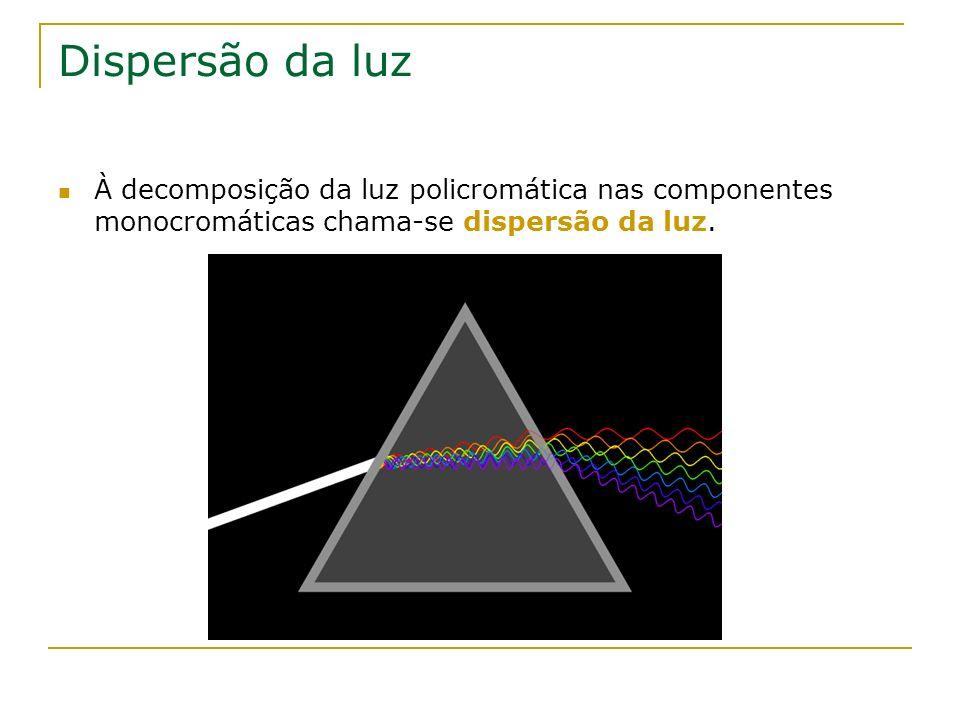 Dispersão da luz À decomposição da luz policromática nas componentes monocromáticas chama-se dispersão da luz.