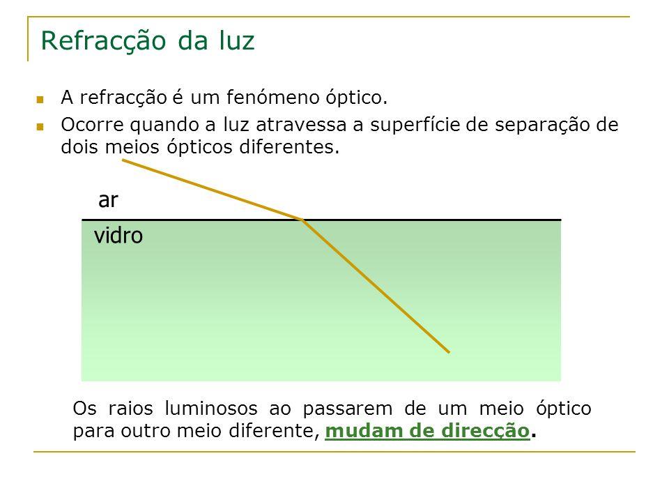 Dispersão da luz A dispersão da luz branca deve-se à refracção.