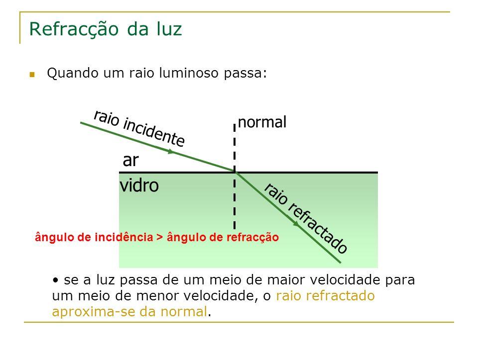 Refracção da luz Quando um raio luminoso passa: se a luz passa de um meio de menor velocidade para um meio de maior velocidade, o raio refractado afasta-se da normal.