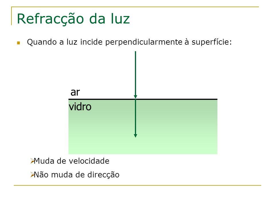 Refracção da luz Quando a luz incide perpendicularmente à superfície: ar vidro Muda de velocidade Não muda de direcção