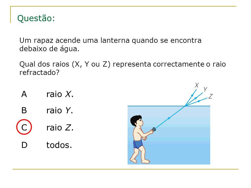 Questão: Um rapaz acende uma lanterna quando se encontra debaixo de água. Qual dos raios (X, Y ou Z) representa correctamente o raio refractado? Araio