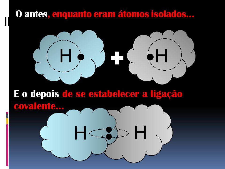 Por cada par de electrões de valência desenha-se um traço e se forem partilhados desenha-se um traço entre os átomos (fórmula de estrutura) Ou, representa-se os electrões de valência por pontos ou cruzes (representação de Lewis)