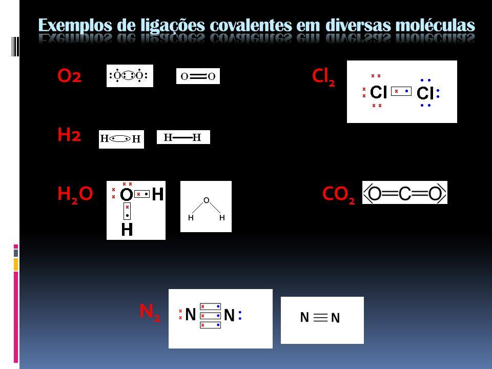 Nas ligações covalentes os electrões poderão ser partilhados de forma igual ou de forma diferente, dependendo da capacidade de atrair os electrões de cada átomo Ligação covalente apolar – os átomos atraem os electrões da mesma forma e a nuvem electrónica é simétrica (ex: H 2, O 2, F 2 ) Ligação covalente polar – um dos átomos da ligação atrai os electrões mais intensamente do que o outro átomo o que provoca uma nuvem electrónica assimétrica, com um pólo positivo ( +) e um pólo negativo ( -).